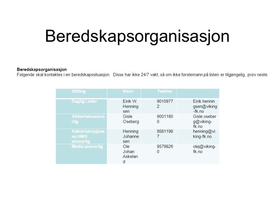 Beredskapsorganisasjon Stilling NavnTelefon Daglig Leder Eirik W.