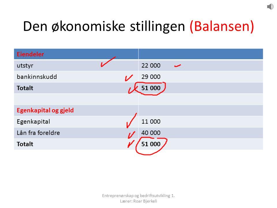 Den økonomiske stillingen (Balansen) Eiendeler utstyr22 000 bankinnskudd29 000 Totalt51 000 Egenkapital og gjeld Egenkapital11 000 Lån fra foreldre40 000 Totalt51 000 Entreprenørskap og bedriftsutvikling 1.