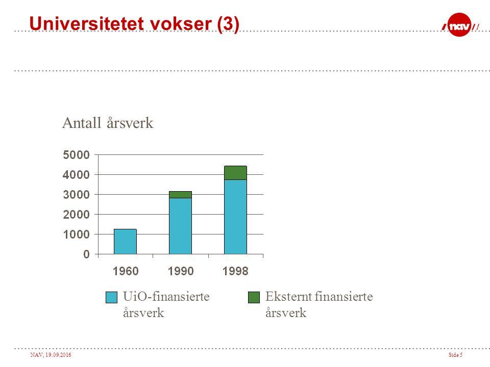 NAV, 19.09.2016Side 4 Universitetet vokser (2) Antall studenter 1990 - 1998