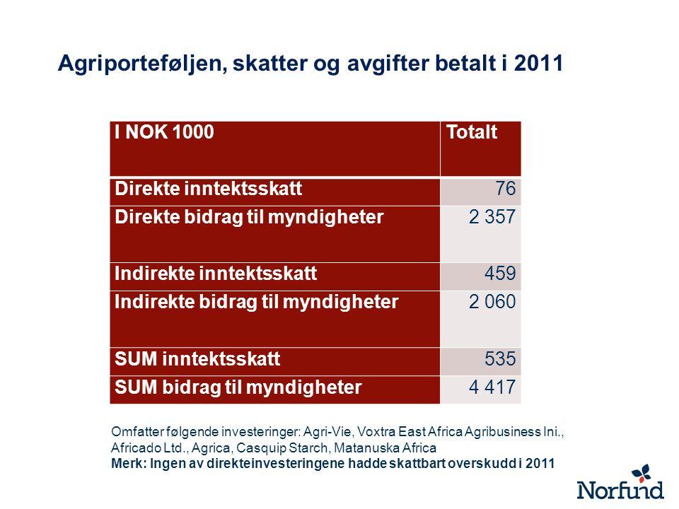 Agriporteføljen, skatter og avgifter betalt i 2011 I NOK 1000Totalt Direkte inntektsskatt76 Direkte bidrag til myndigheter2 357 Indirekte inntektsskat