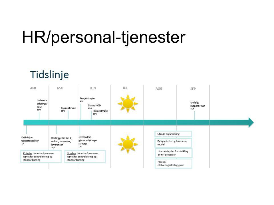 HR/personal-tjenester