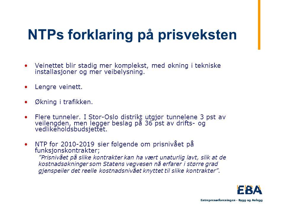 NTPs forklaring på prisveksten Veinettet blir stadig mer komplekst, med økning i tekniske installasjoner og mer veibelysning. Lengre veinett. Økning i