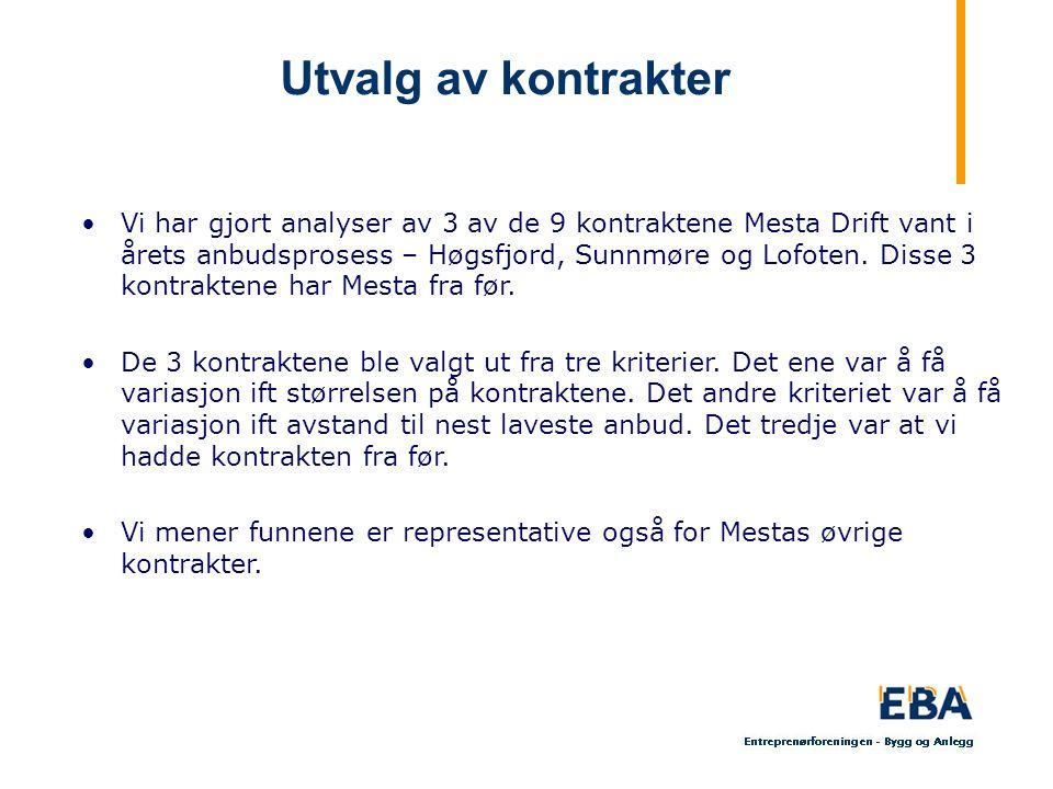 Utvalg av kontrakter Vi har gjort analyser av 3 av de 9 kontraktene Mesta Drift vant i årets anbudsprosess – Høgsfjord, Sunnmøre og Lofoten. Disse 3 k