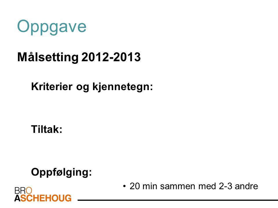 Oppgave Målsetting 2012-2013 Kriterier og kjennetegn: Tiltak: Oppfølging: 20 min sammen med 2-3 andre