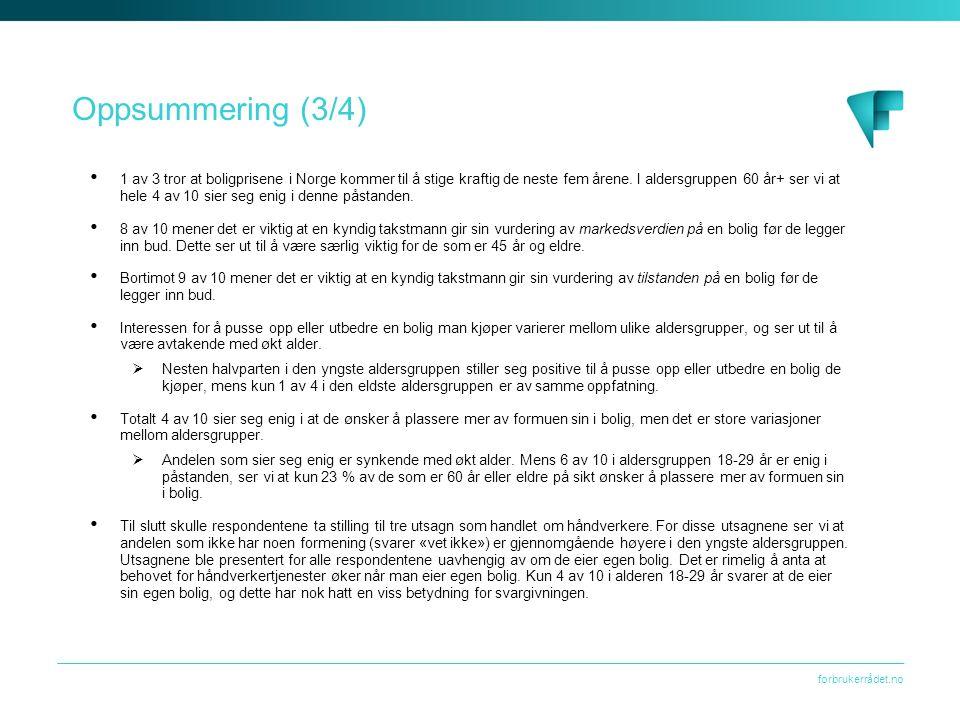 forbrukerrådet.no Oppsummering (3/4) 1 av 3 tror at boligprisene i Norge kommer til å stige kraftig de neste fem årene.