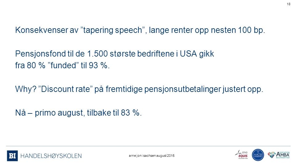 Konsekvenser av tapering speech , lange renter opp nesten 100 bp.