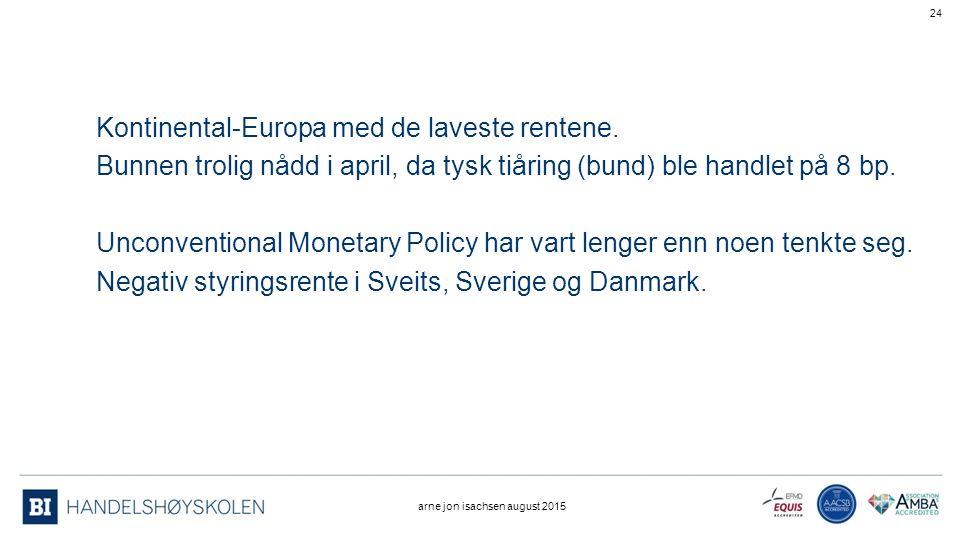 Kontinental-Europa med de laveste rentene.