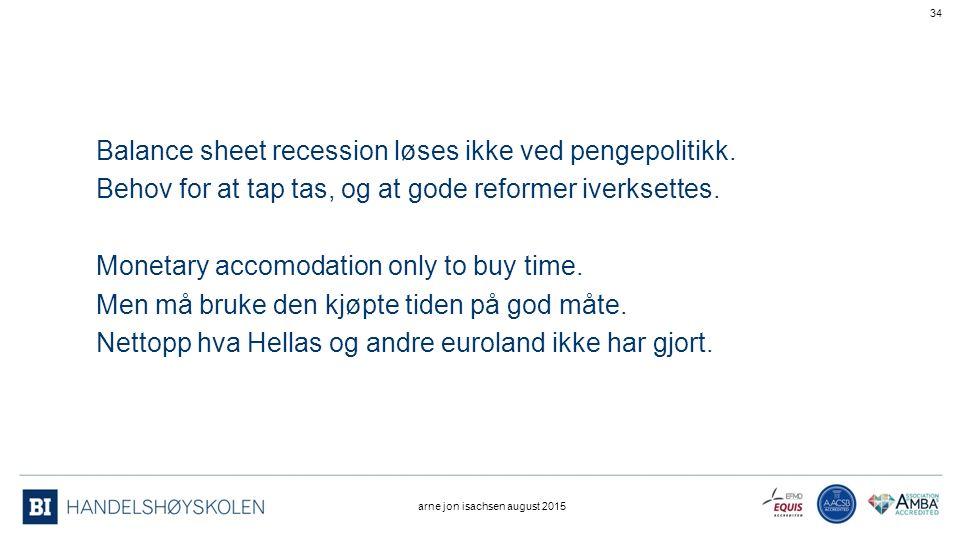 Balance sheet recession løses ikke ved pengepolitikk.
