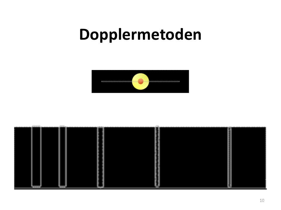 10 Dopplermetoden