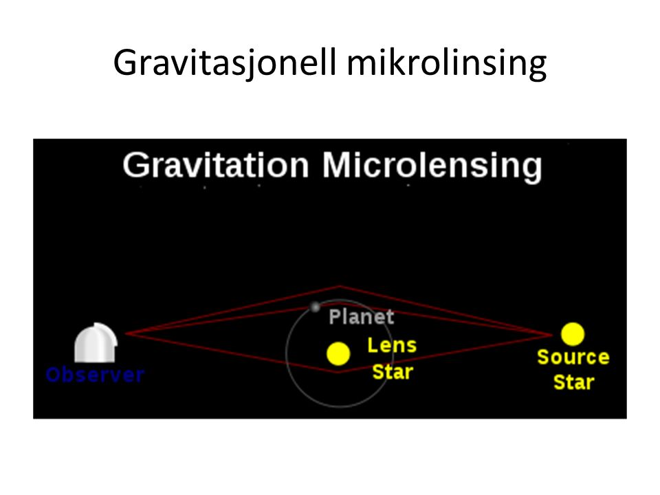 Gravitasjonell mikrolinsing