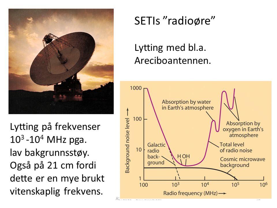 """AST1010 - Liv i universet42 SETIs """"radioøre"""" Lytting med bl.a. Areciboantennen. Lytting på frekvenser 10 3 -10 4 MHz pga. lav bakgrunnsstøy. Også på 2"""