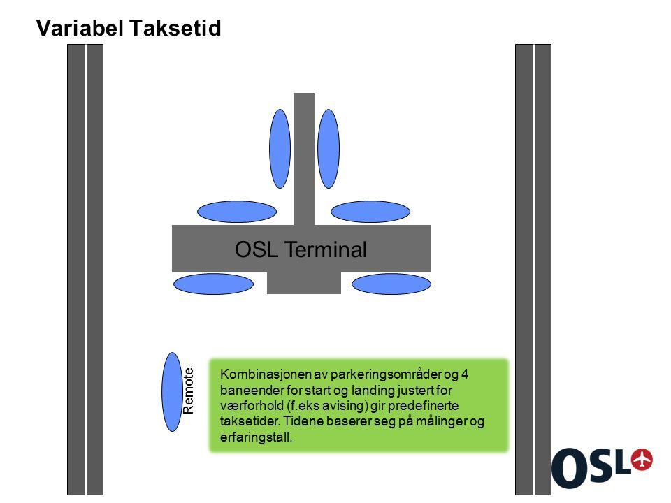 Variabel Taksetid OSL Terminal Remote Kombinasjonen av parkeringsområder og 4 baneender for start og landing justert for værforhold (f.eks avising) gir predefinerte taksetider.