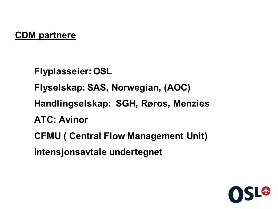 CDM partnere Flyplasseier: OSL Flyselskap: SAS, Norwegian, (AOC) Handlingselskap: SGH, Røros, Menzies ATC: Avinor CFMU ( Central Flow Management Unit) Intensjonsavtale undertegnet