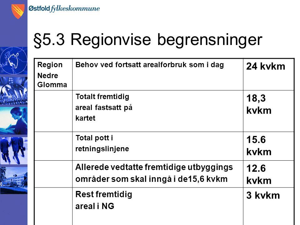 §5.3 Regionvise begrensninger Region Nedre Glomma Behov ved fortsatt arealforbruk som i dag 24 kvkm Totalt fremtidig areal fastsatt på kartet 18,3 kvkm Total pott i retningslinjene 15.6 kvkm Allerede vedtatte fremtidige utbyggings områder som skal inngå i de15,6 kvkm 12.6 kvkm Rest fremtidig areal i NG 3 kvkm