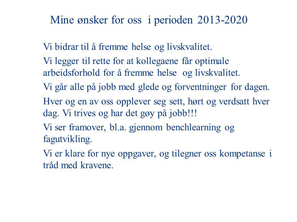 Mine ønsker for oss i perioden 2013-2020 Vi bidrar til å fremme helse og livskvalitet.
