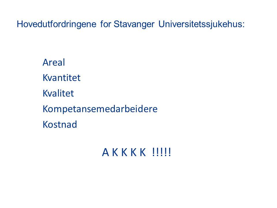 Hovedutfordringene for Stavanger Universitetssjukehus: Areal Kvantitet Kvalitet Kompetansemedarbeidere Kostnad A K K K K !!!!!