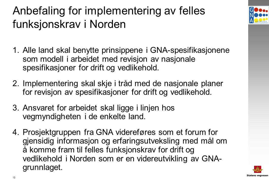 13 Anbefaling for implementering av felles funksjonskrav i Norden 1.Alle land skal benytte prinsippene i GNA-spesifikasjonene som modell i arbeidet med revisjon av nasjonale spesifikasjoner for drift og vedlikehold.