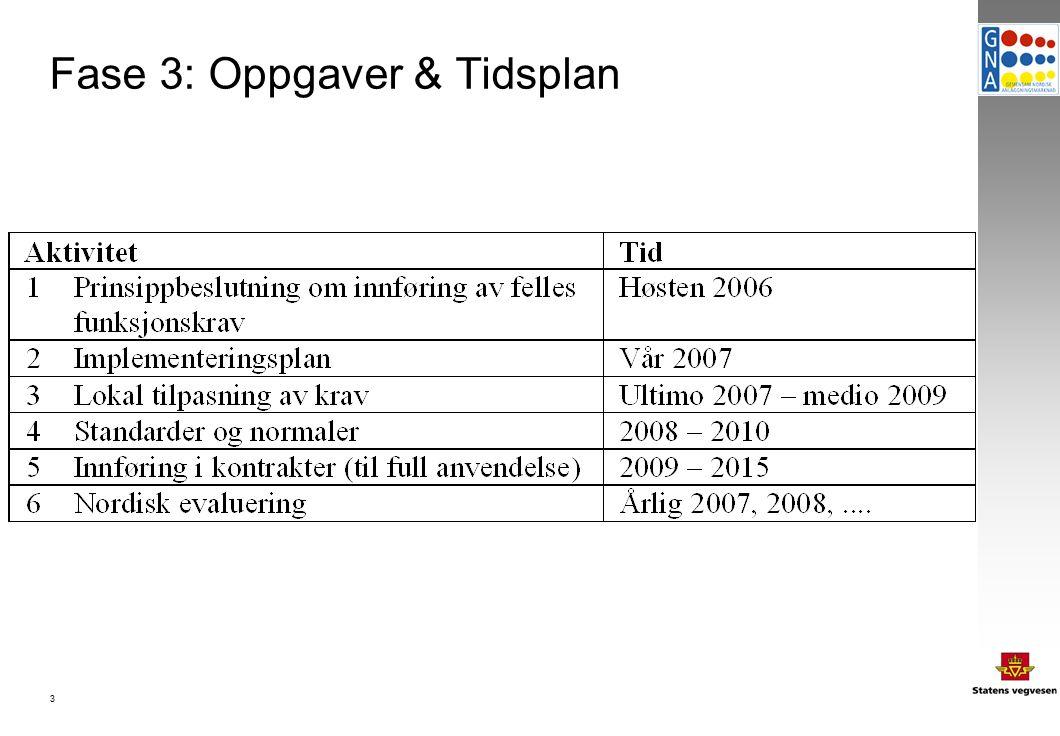 14 Nødvendige beslutninger på GD-nivå a)Det skal arbeides videre med samordning av funksjonskrav for drift og vedlikehold i vegetatene i Norge, Sverige, Finland og Danmark.