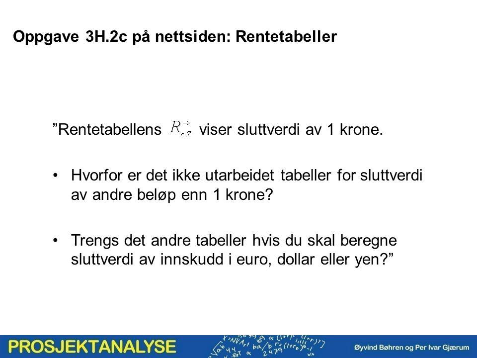 """""""Rentetabellens viser sluttverdi av 1 krone. Hvorfor er det ikke utarbeidet tabeller for sluttverdi av andre beløp enn 1 krone? Trengs det andre tabel"""