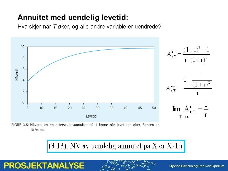 Annuitet med uendelig levetid: Hva skjer når T øker, og alle andre variable er uendrede?