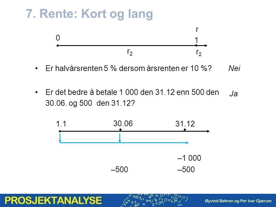 Er halvårsrenten 5 % dersom årsrenten er 10 %? Ja Er det bedre å betale 1 000 den 31.12 enn 500 den 30.06. og 500 den 31.12? 7. Rente: Kort og lang 