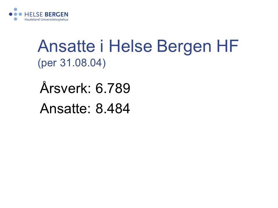 Sum driftsinntekter Helse Bergen HF i 2004: 4.604 mill.