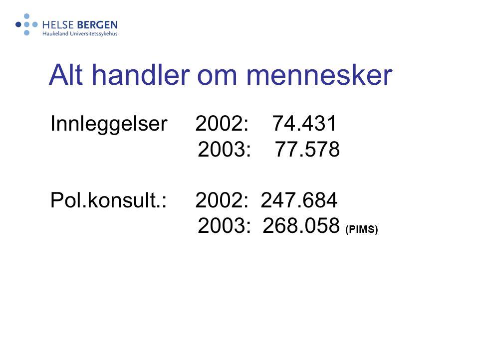 Ansatte i Helse Bergen HF (per 31.08.04) Årsverk: 6.789 Ansatte:8.484