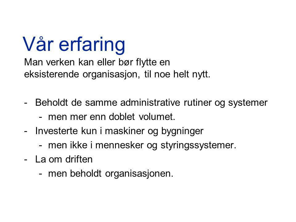 Eierskap og medvikning - Faste fora - Prosjektgrupper - Uformelle møter - Walking around