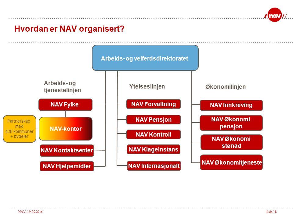 NAV, 19.09.2016Side 18 Hvordan er NAV organisert.