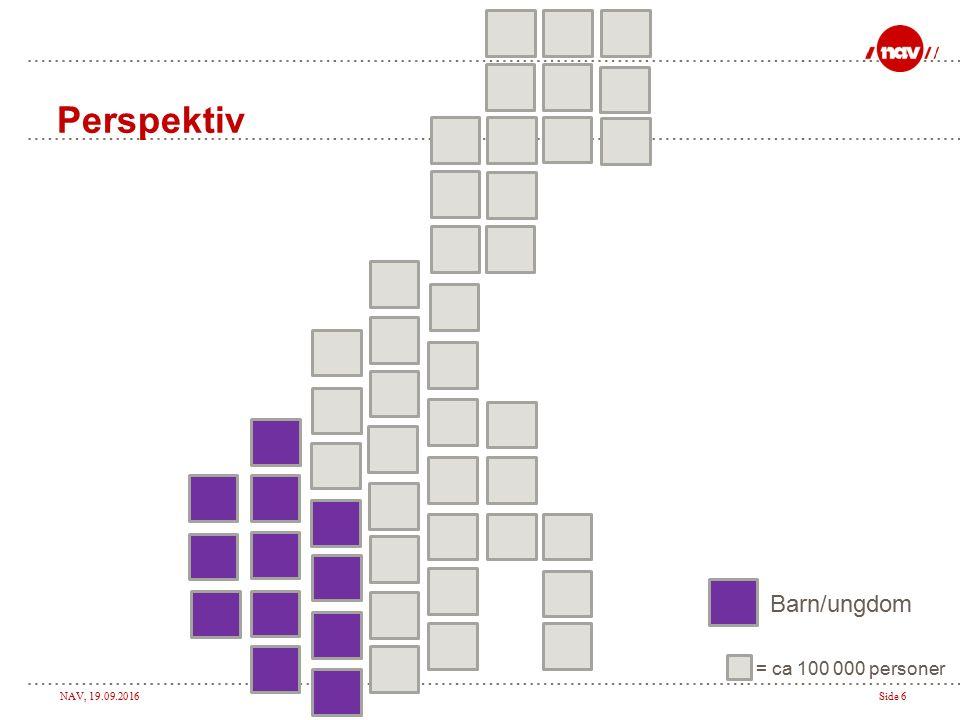 NAV, 19.09.2016Side 6 Perspektiv = ca 100 000 personer Barn/ungdom