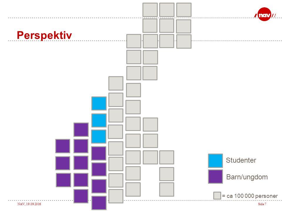 NAV, 19.09.2016Side 7 Perspektiv = ca 100 000 personer Barn/ungdom Studenter