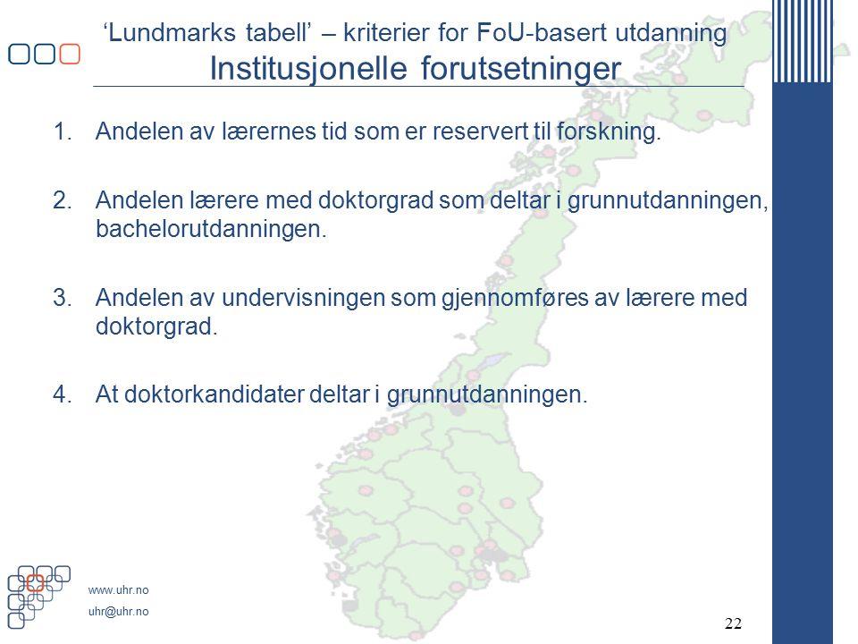 www.uhr.no uhr@uhr.no 'Lundmarks tabell' – kriterier for FoU-basert utdanning Institusjonelle forutsetninger 1.Andelen av lærernes tid som er reservert til forskning.