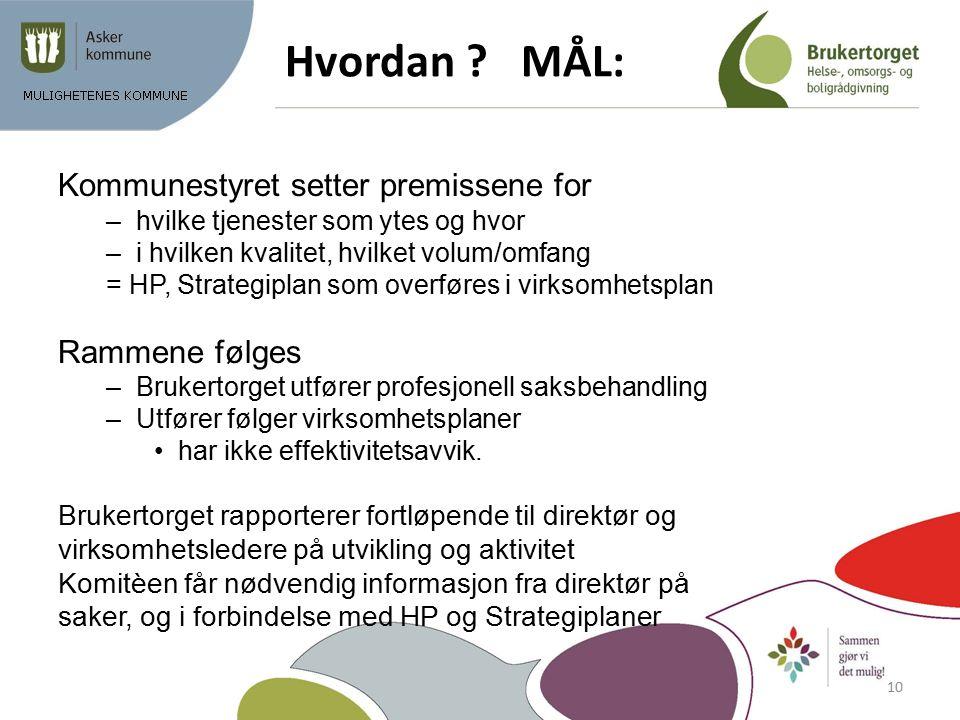 Hvordan ? MÅL: Kommunestyret setter premissene for –hvilke tjenester som ytes og hvor –i hvilken kvalitet, hvilket volum/omfang = HP, Strategiplan som