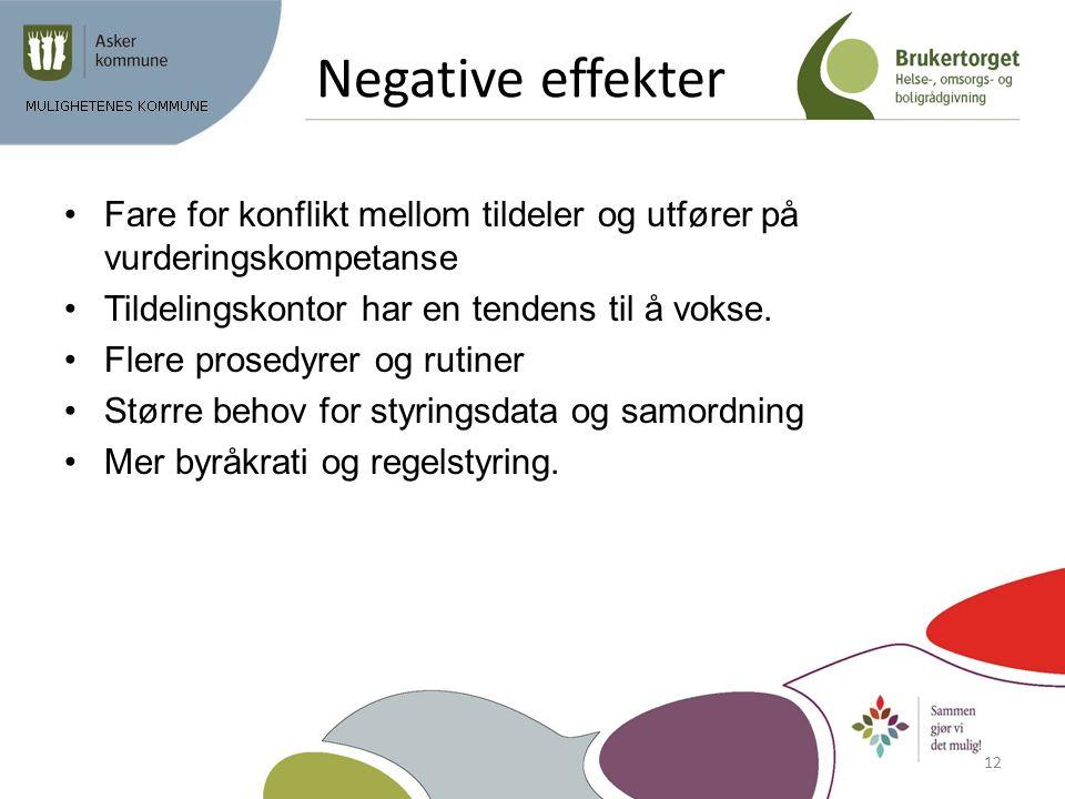 Negative effekter Fare for konflikt mellom tildeler og utfører på vurderingskompetanse Tildelingskontor har en tendens til å vokse. Flere prosedyrer o