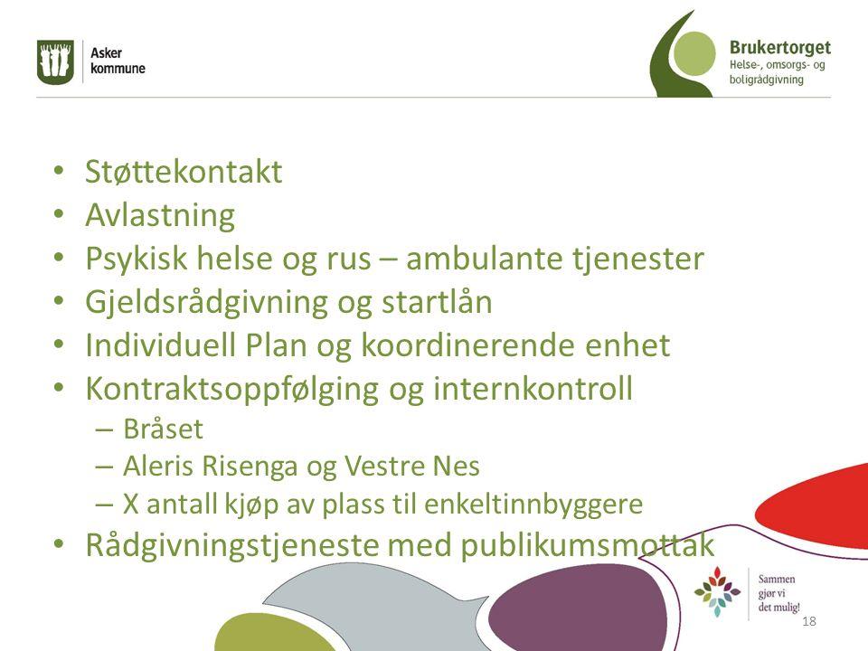 Støttekontakt Avlastning Psykisk helse og rus – ambulante tjenester Gjeldsrådgivning og startlån Individuell Plan og koordinerende enhet Kontraktsoppf