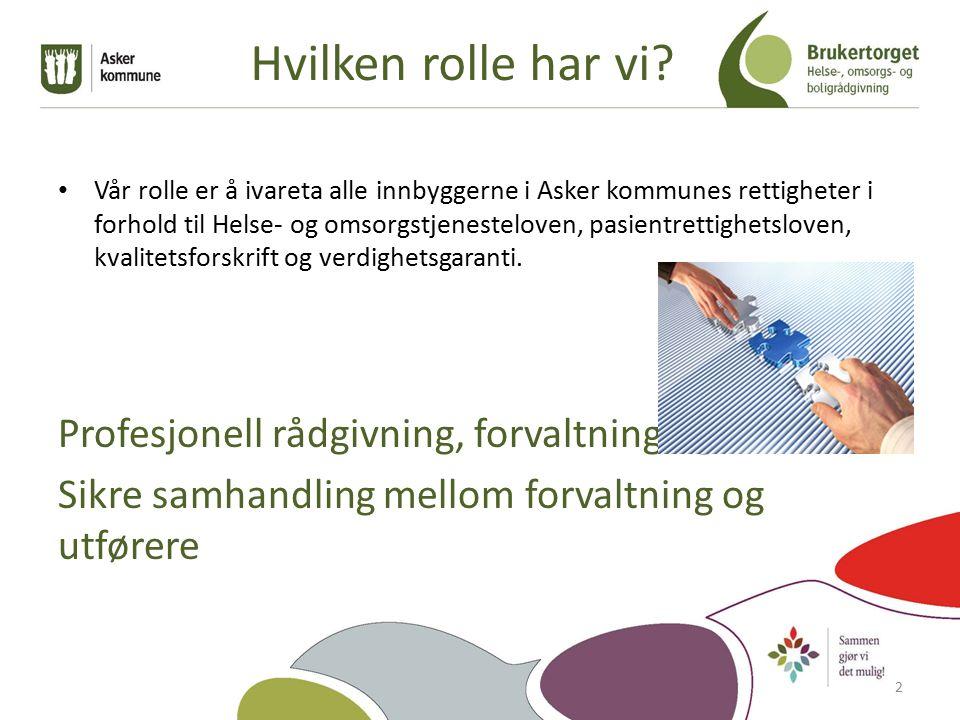 Hvilken rolle har vi? Vår rolle er å ivareta alle innbyggerne i Asker kommunes rettigheter i forhold til Helse- og omsorgstjenesteloven, pasientrettig