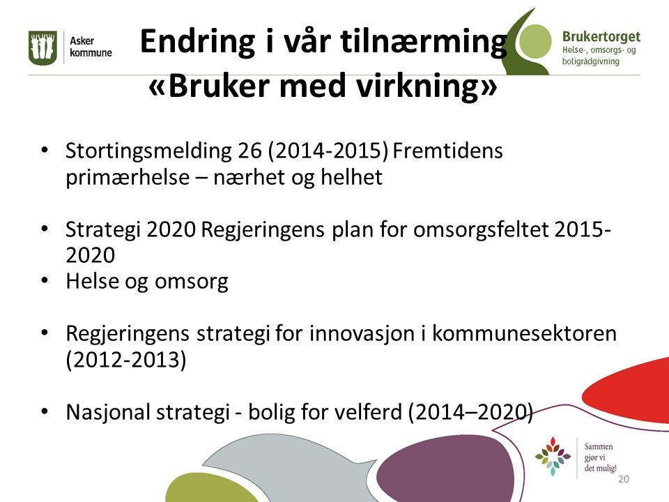 Endring i vår tilnærming «Bruker med virkning» Stortingsmelding 26 (2014-2015) Fremtidens primærhelse – nærhet og helhet Strategi 2020 Regjeringens plan for omsorgsfeltet 2015- 2020 Helse og omsorg Regjeringens strategi for innovasjon i kommunesektoren (2012-2013) Nasjonal strategi - bolig for velferd (2014–2020) 20