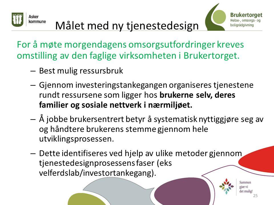 Målet med ny tjenestedesign For å møte morgendagens omsorgsutfordringer kreves omstilling av den faglige virksomheten i Brukertorget.
