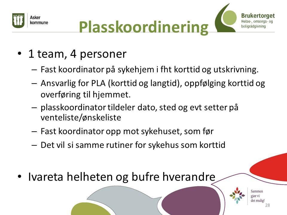 Plasskoordinering 1 team, 4 personer – Fast koordinator på sykehjem i fht korttid og utskrivning. – Ansvarlig for PLA (korttid og langtid), oppfølging