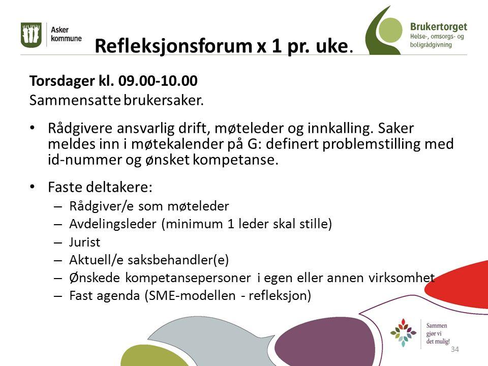Refleksjonsforum x 1 pr.uke. Torsdager kl. 09.00-10.00 Sammensatte brukersaker.