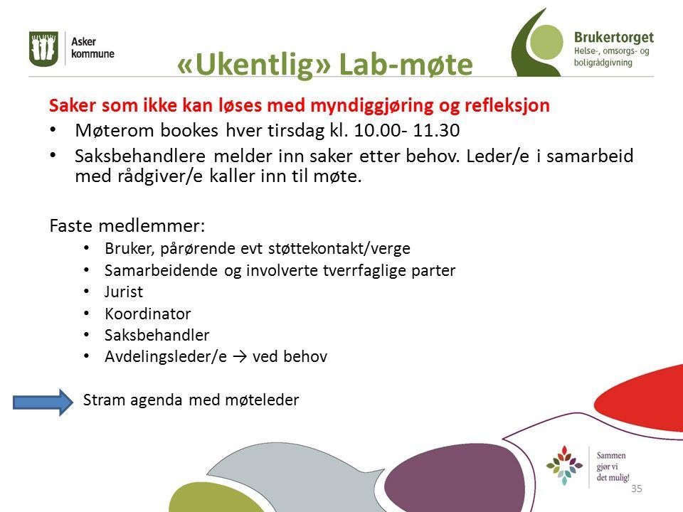 «Ukentlig» Lab-møte Saker som ikke kan løses med myndiggjøring og refleksjon Møterom bookes hver tirsdag kl.