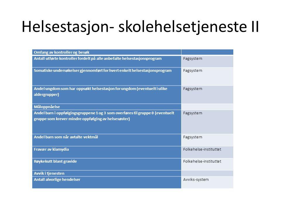 Helsestasjon- skolehelsetjeneste II Omfang av kontroller og besøk Antall utførte kontroller fordelt på alle anbefalte helsestasjonsprogramFagsystem Somatiske undersøkelser gjennomført for hvert enkelt helsestasjonsprogramFagsystem Andel ungdom som har oppsøkt helsestasjon for ungdom (eventuelt i ulike aldergrupper) Fagsystem Måloppnåelse Andel barn i oppfølgingsgruppene 1 og 3 som overføres til gruppe 0 (eventuelt gruppe som krever mindre oppfølging av helsesøster) Fagsystem Andel barn som når avtalte vektmålFagsystem Fravær av klamydiaFolkehelse-instituttet Røykekutt blant gravideFolkehelse-instituttet Avvik i tjenesten Antall alvorlige hendelserAvviks-system