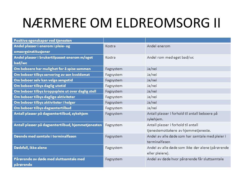 NÆRMERE OM ELDREOMSORG II Positive egenskaper ved tjenesten Andel plasser i enerom i pleie- og omsorgsinstitusjoner KostraAndel enerom Andel plasser i