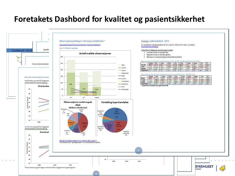 Foretakets Dashbord for kvalitet og pasientsikkerhet