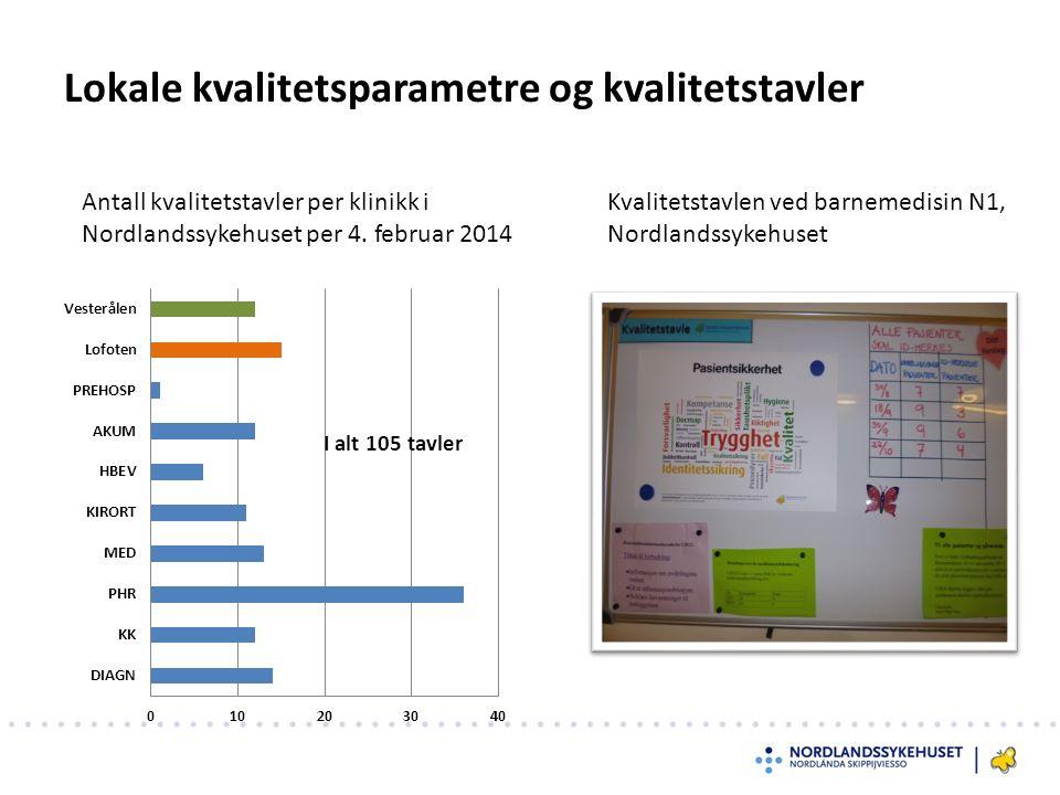 Lokale kvalitetsparametre og kvalitetstavler Antall kvalitetstavler per klinikk i Nordlandssykehuset per 4.