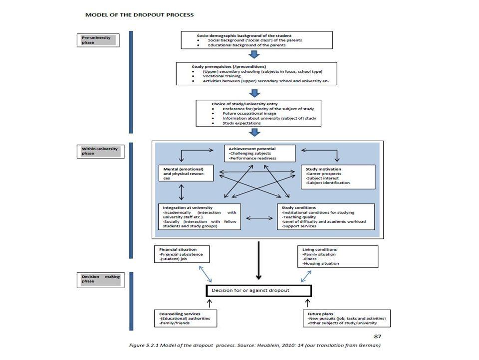 Tiltak mot frafall i høyere utdanning For få studier som ser direkte på tiltak til at Larsen m.fl.
