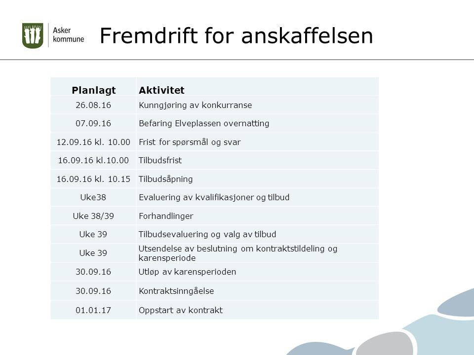 Fremdrift for anskaffelsen PlanlagtAktivitet 26.08.16Kunngjøring av konkurranse 07.09.16Befaring Elveplassen overnatting 12.09.16 kl.