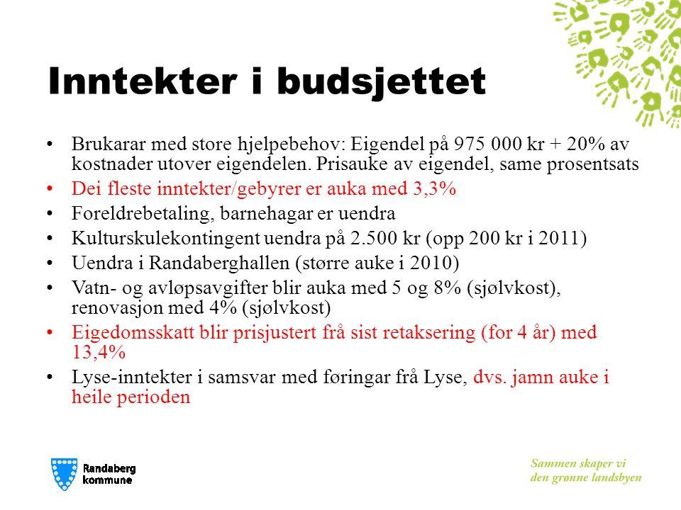 Inntekter i budsjettet Brukarar med store hjelpebehov: Eigendel på 975 000 kr + 20% av kostnader utover eigendelen.