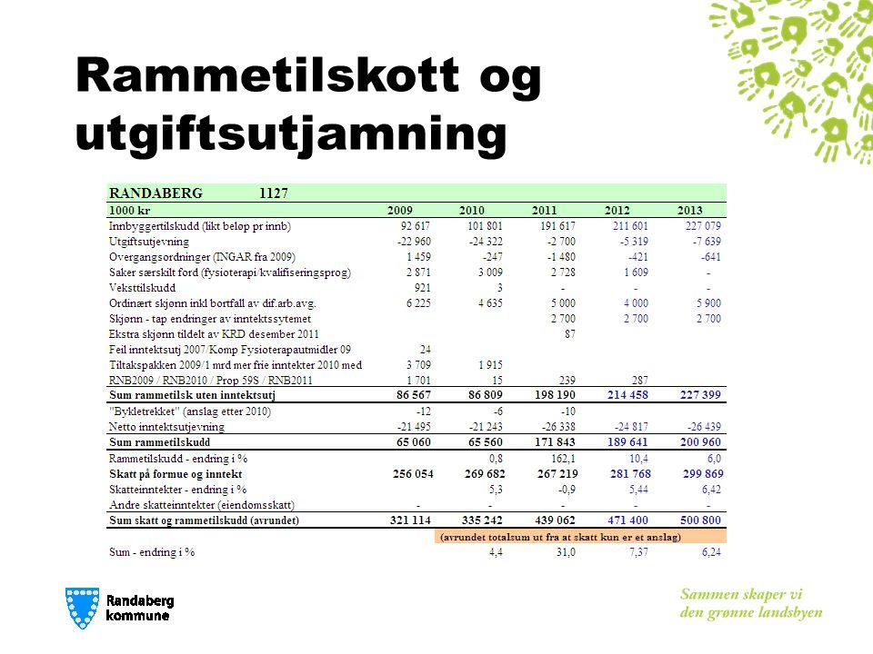 Rammetilskott og utgiftsutjamning