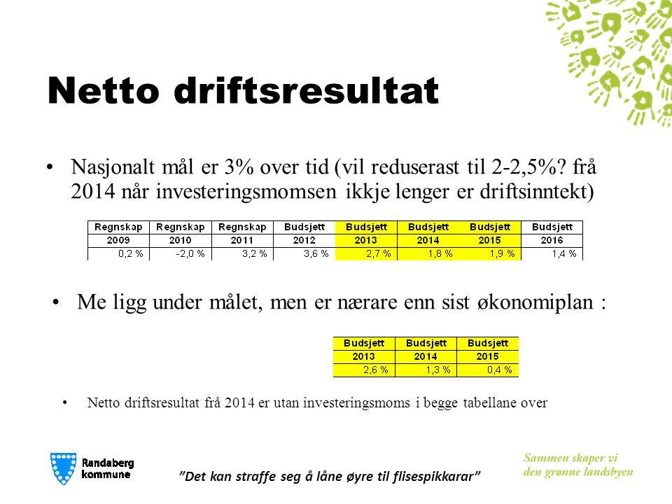 Netto driftsresultat Nasjonalt mål er 3% over tid (vil reduserast til 2-2,5%.
